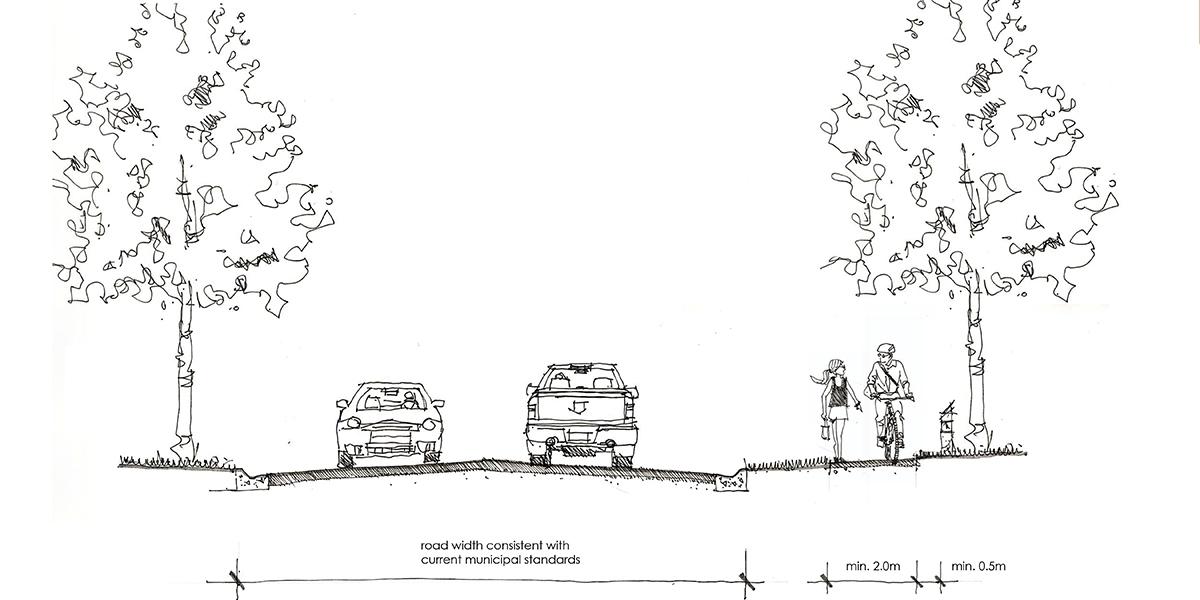 La Broquerie Trails Secondary Plan